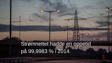 Strømnettet hadde en oppetid på 99,9983 prosent i 2014.